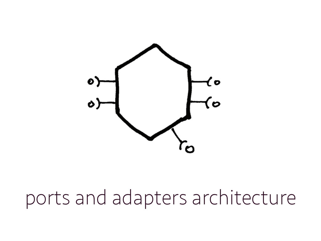 ports and adapters architecture