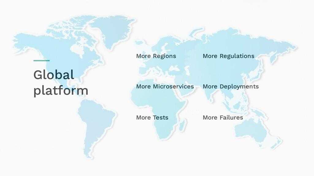 Markets Global platform More Regions More Micro...