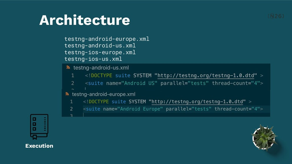 Architecture Execution testng-android-europe.xm...