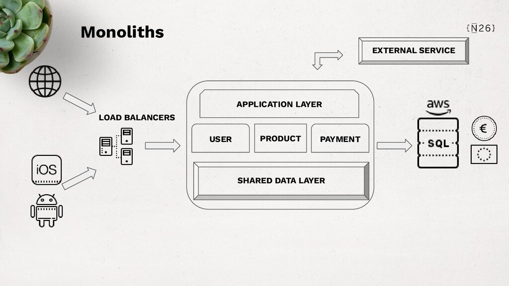 LOAD BALANCERS APPLICATION LAYER PRODUCT USER P...