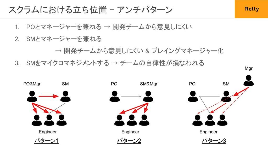 スクラムにおける立ち位置 - アンチパターン 1. POとマネージャーを兼ねる → 開発チー...