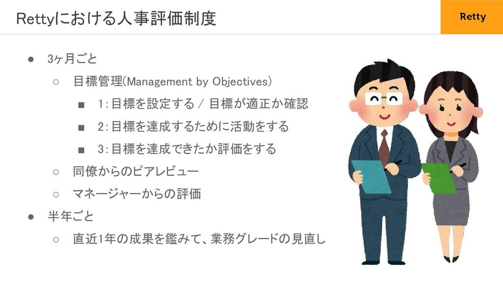 Rettyにおける人事評価制度 ● 3ヶ月ごと ○ 目標管理(Management by ...