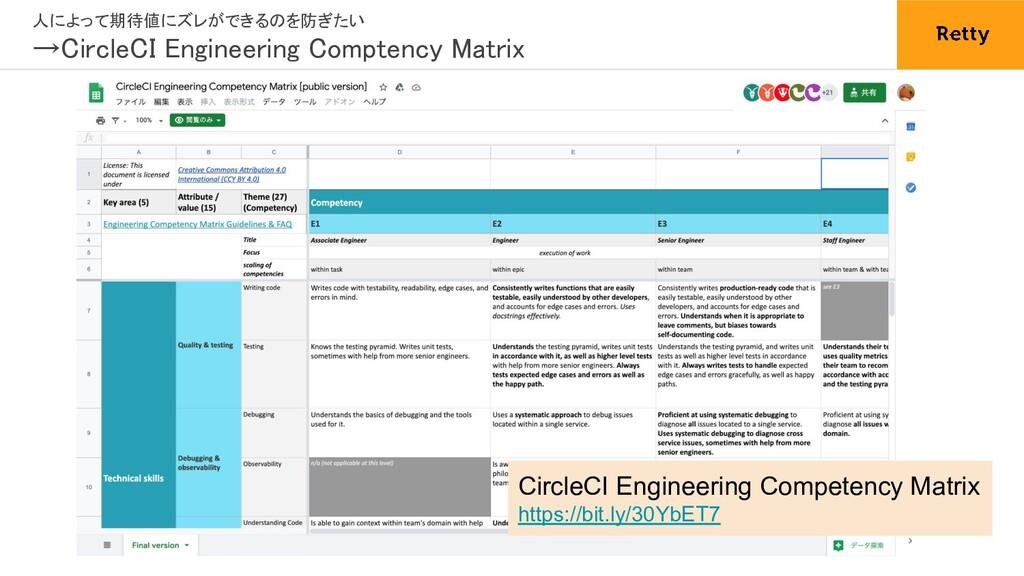 人によって期待値にズレができるのを防ぎたい →CircleCI Engineering Co...