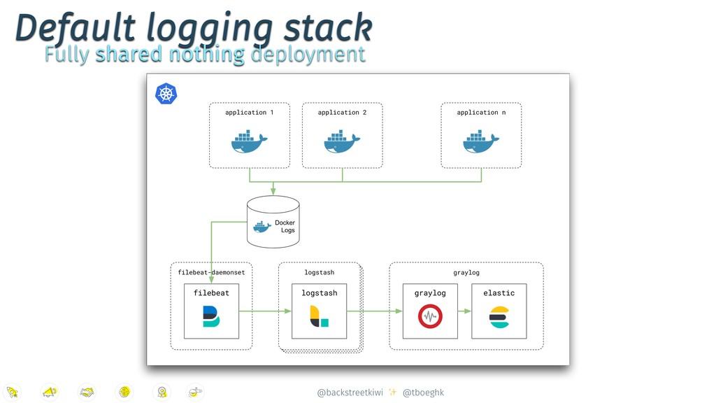 @backstreetkiwi ✨ @tboeghk Default logging stac...