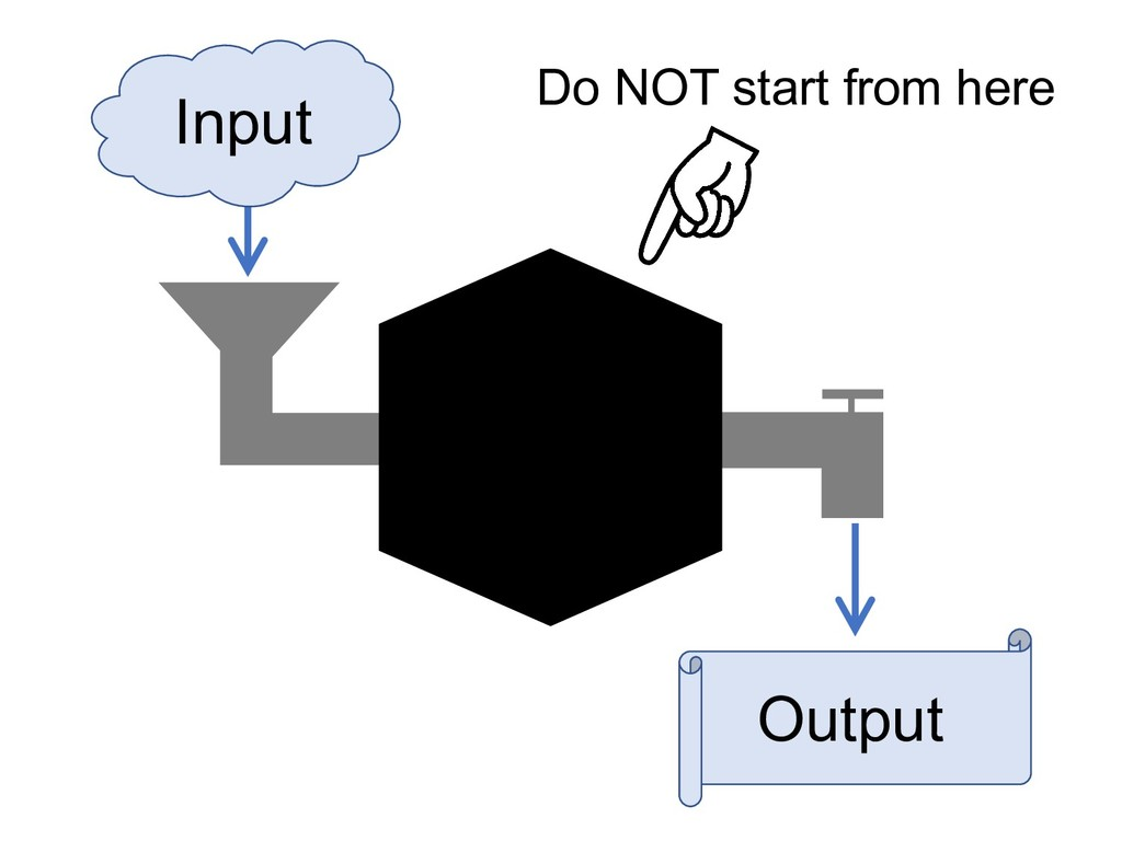 Input Output Do NOT start from here