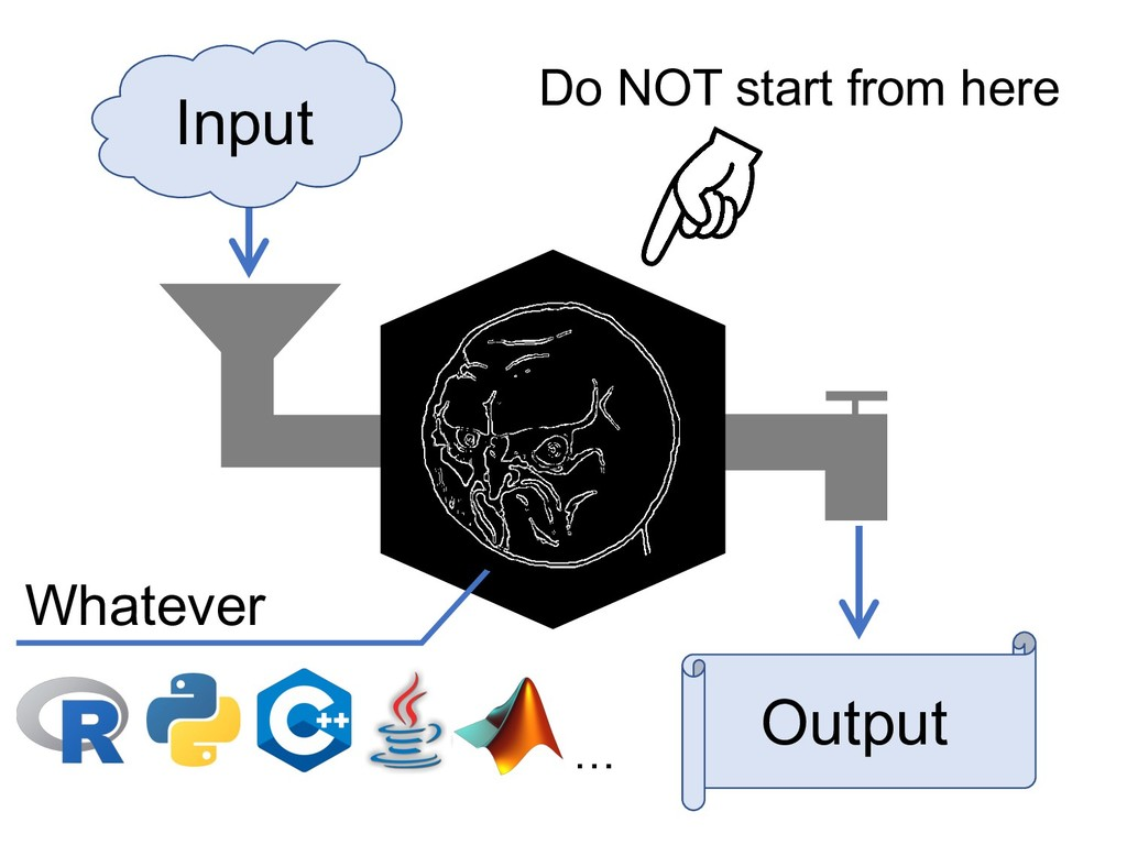 Input Output Do NOT start from here Whatever …