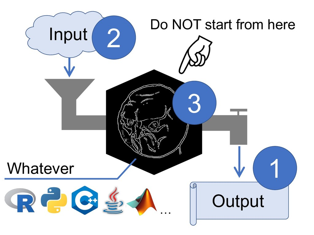 Input Output Do NOT start from here Whatever … ...