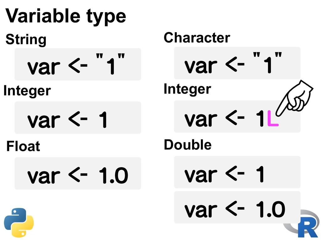 "Variable type var <- ""1"" String Float var <- 1...."