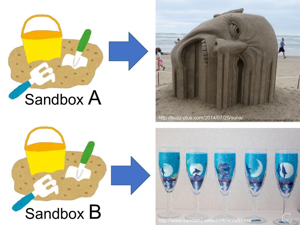 Sandbox A http://www.sandart-j.com/work/work3.h...
