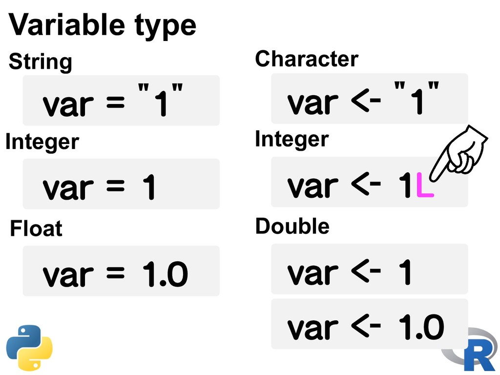 "Variable type var = ""1"" String Float var = 1.0 ..."