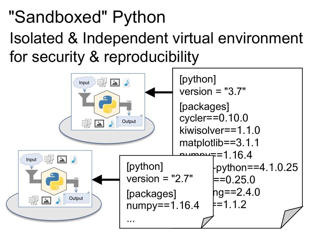 """""""Sandboxed"""" Python Isolated & Independent virtu..."""