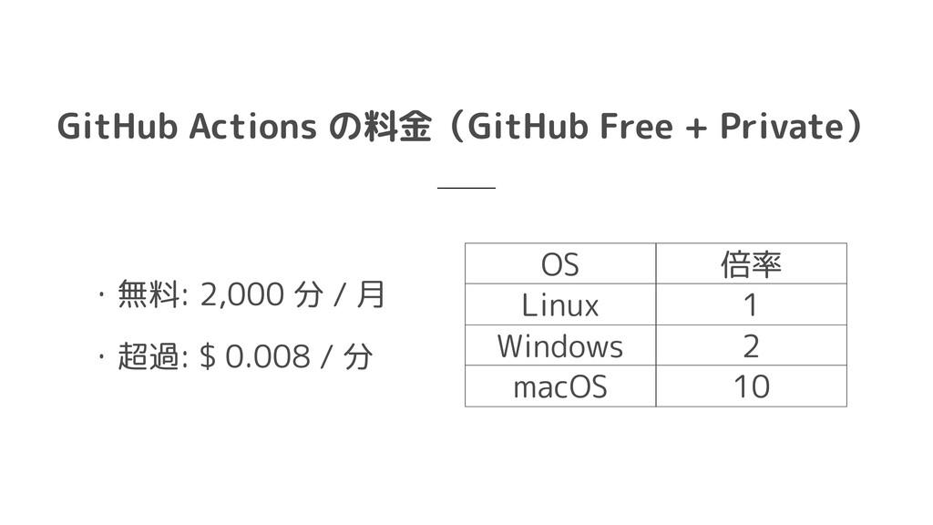 GitHub Actions の料金(GitHub Free + Private) ・無料: ...