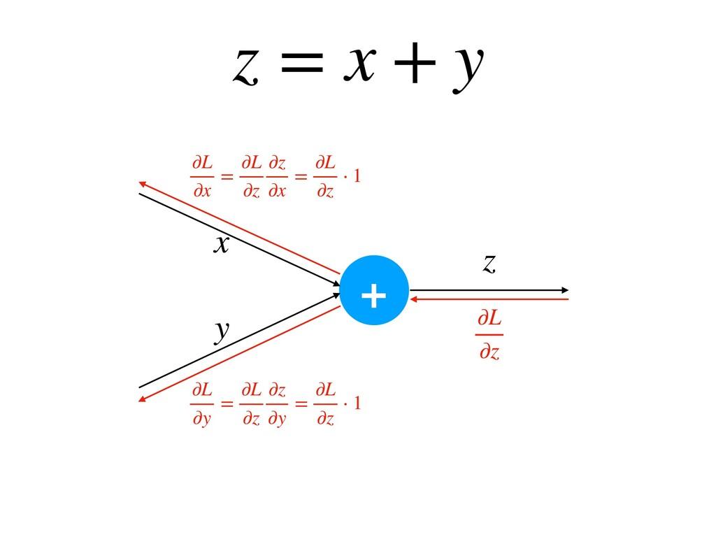 z = x + y + z x y ∂L ∂z ∂L ∂y = ∂L ∂z ∂z ∂y = ∂...