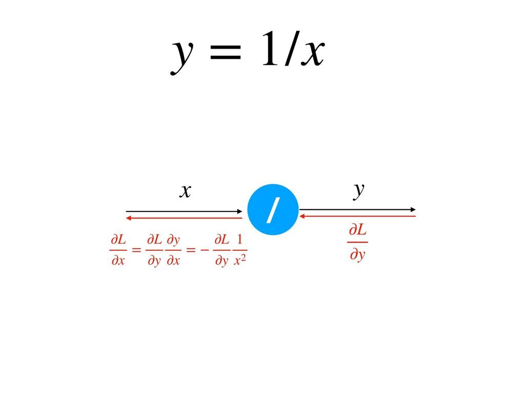 y = 1/x / y ∂L ∂y ∂L ∂x = ∂L ∂y ∂y ∂x = − ∂L ∂y...