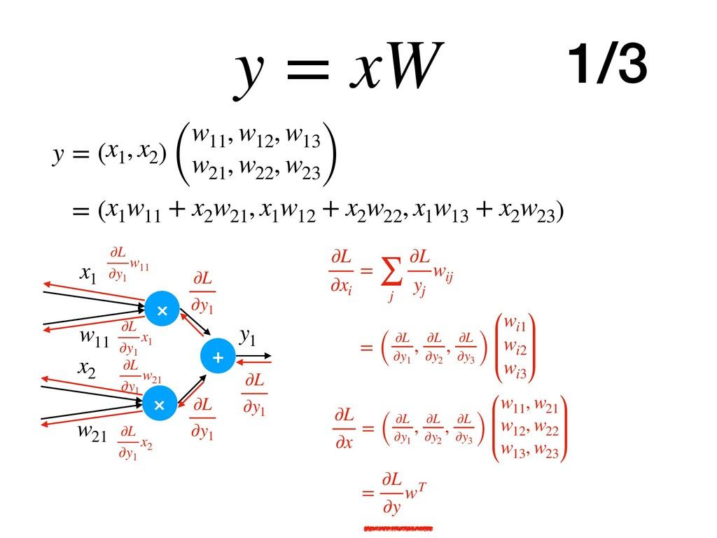 y = xW y = (x1 , x2) ( w11 , w12 , w13 w21 , w2...