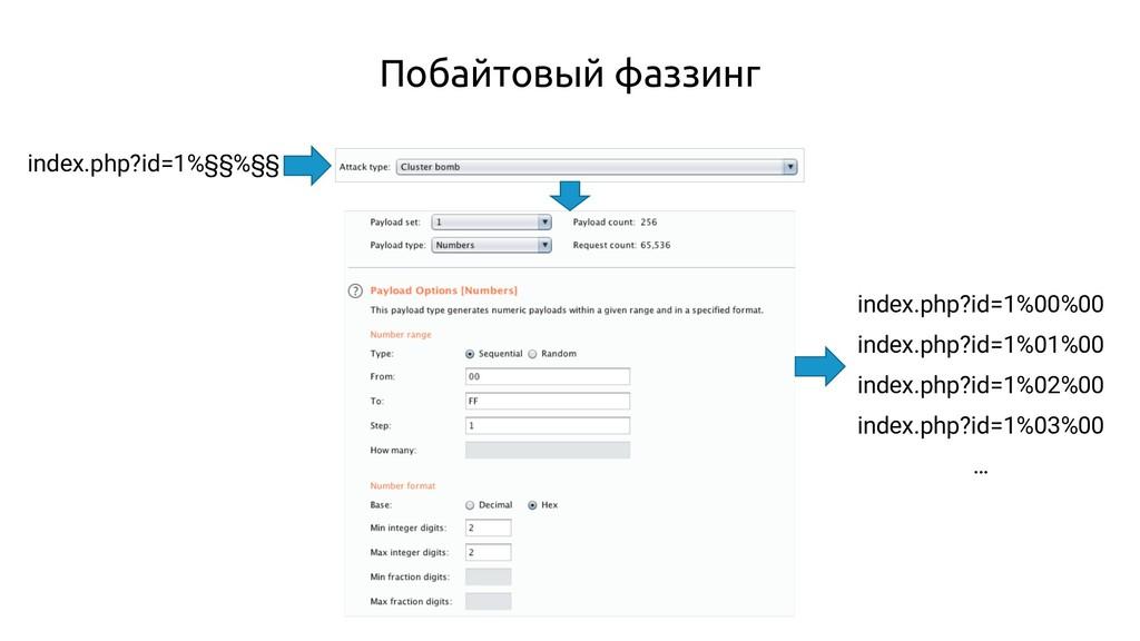 Побайтовый фаззинг index.php?id=1%§§%§§ index.p...