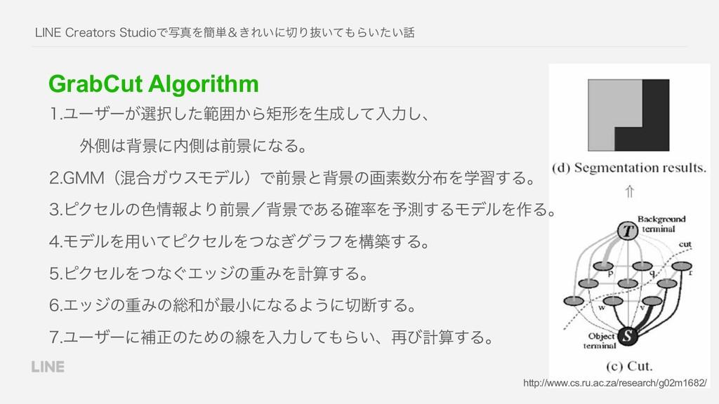 GrabCut Algorithm -*/&$SFBUPST4UVEJPͰࣸਅΛ؆୯ˍ͖Ε...