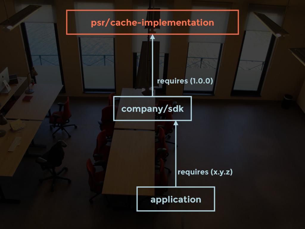 company/sdk application requires (x.y.z) requir...