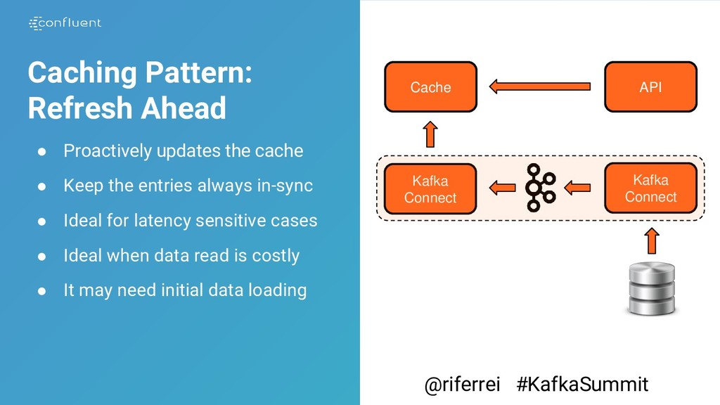 Caching Pattern: Refresh Ahead ● Proactively up...