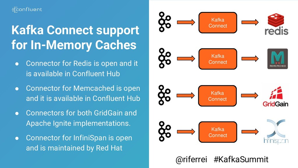 Kafka Connect support for In-Memory Caches ● Co...
