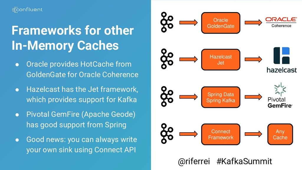 Frameworks for other In-Memory Caches ● Oracle ...