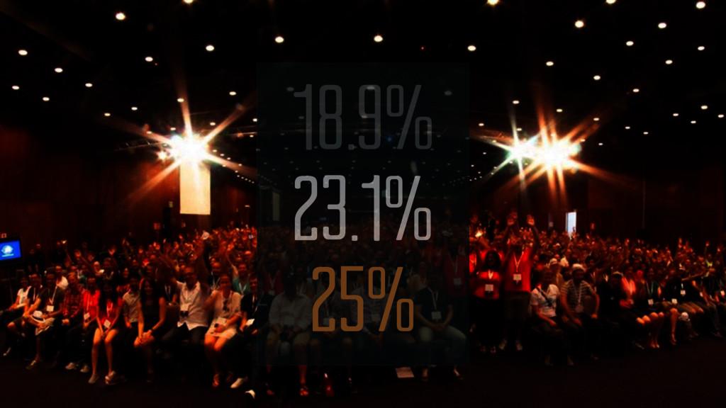 25% 23.1% 18.9%
