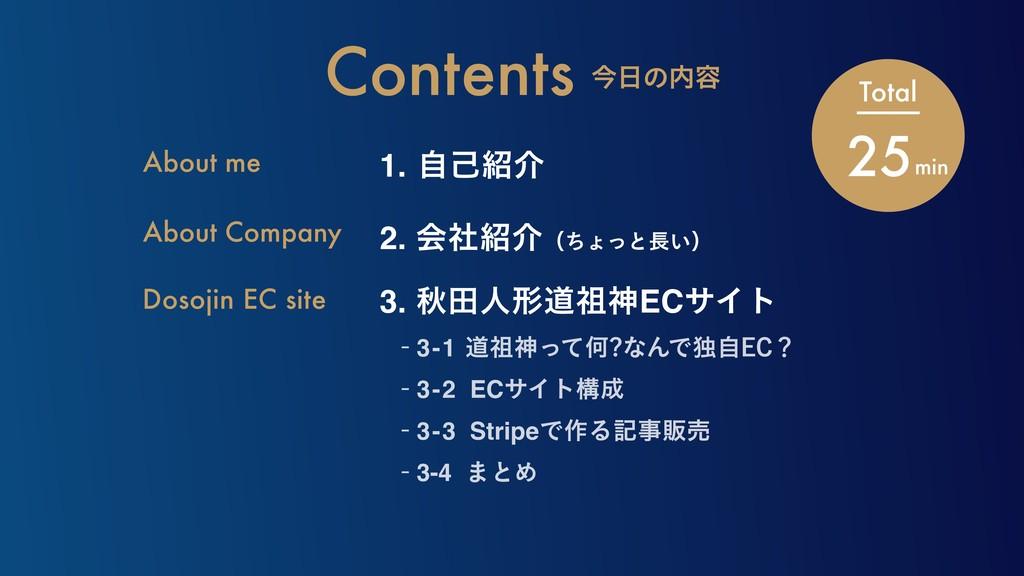 1.ࣗݾհ About me About Company Dosojin EC site ...
