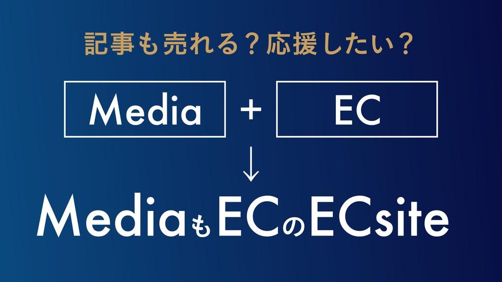 هചΕΔʁԠԉ͍ͨ͠ʁ Media ECͷ ECsite ˡ Media + EC