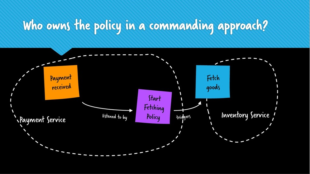 Who owns the policy in a commanding approach? P...