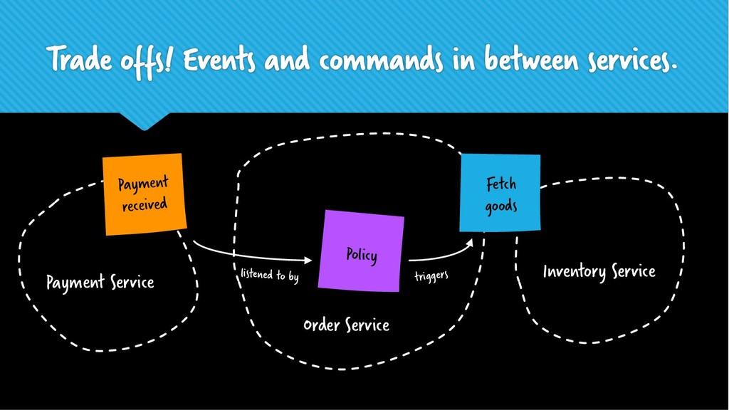 Trade offs! Events and commands in between serv...
