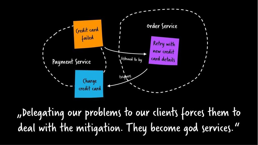 """Delegating our problems to our clients forces ..."