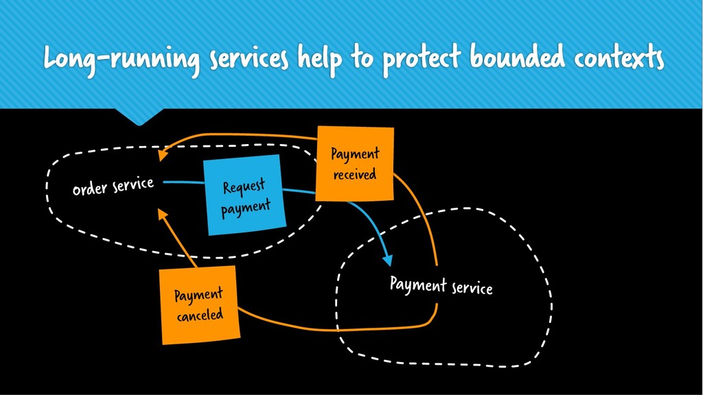 Long-running services help to protect bounded c...