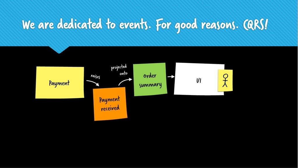 We are dedicated to events. For good reasons. C...