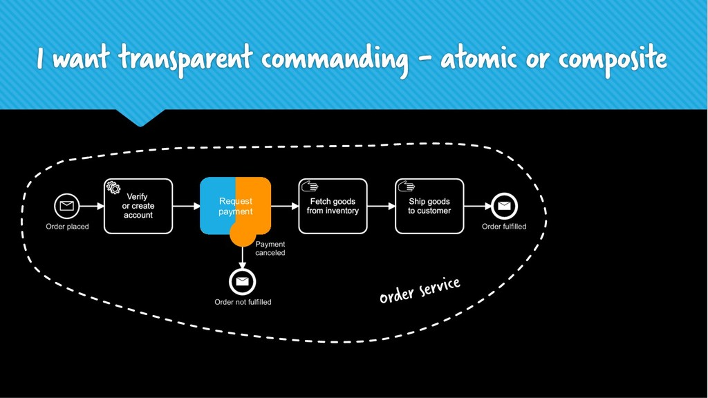 I want transparent commanding - atomic or compo...