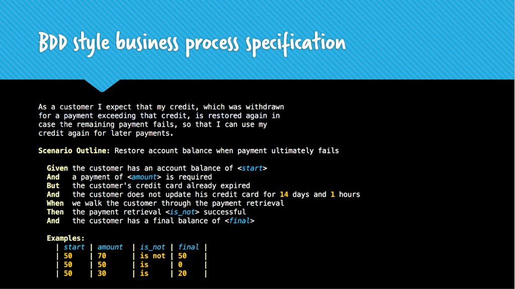 BDD style business process specification