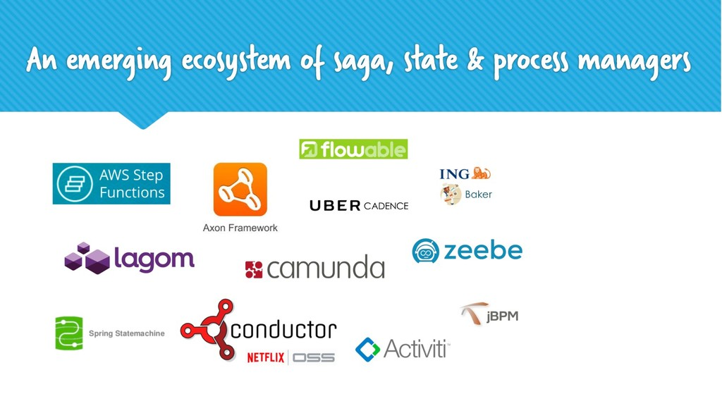 An emerging ecosystem of saga, state & process ...