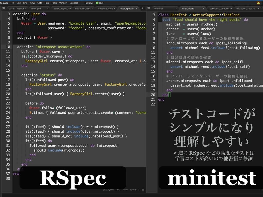 RSpec minitest ςετίʔυ͕ γϯϓϧʹͳΓ ཧղ͍͢͠ ※ ٯʹ RSpe...