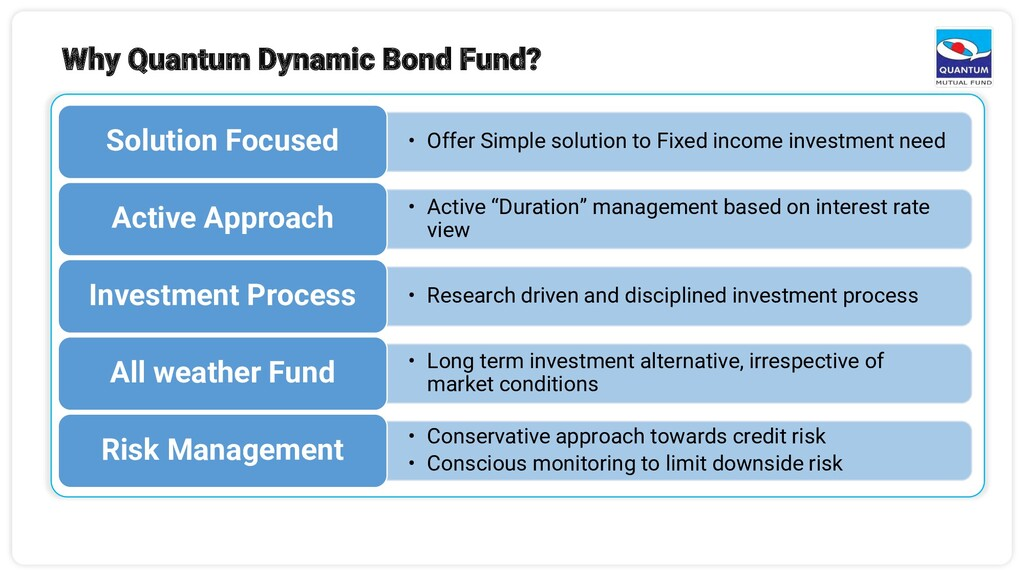 • Offer Simple solution to Fixed income investm...