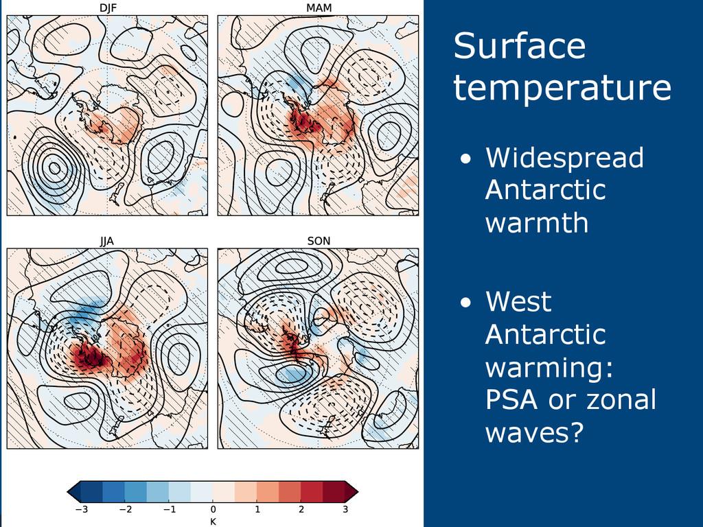 Surface temperature • Widespread Antarctic war...