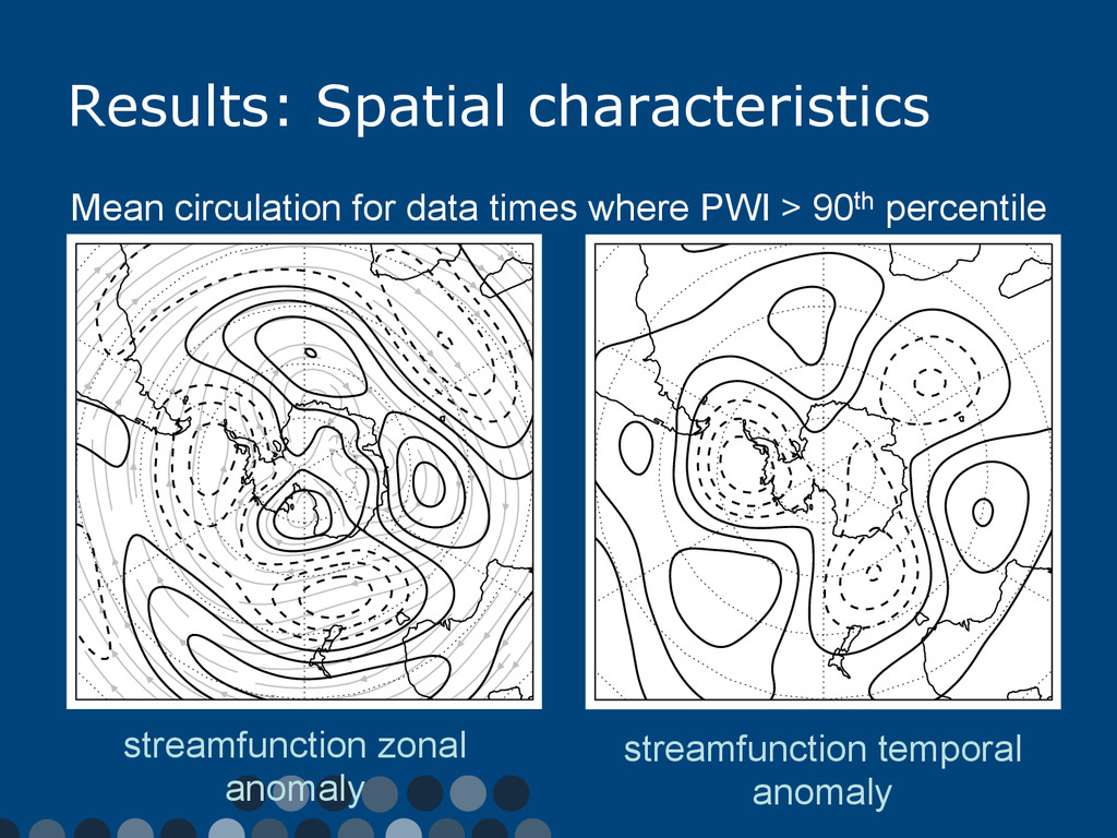 Results: Spatial characteristics streamfunction...