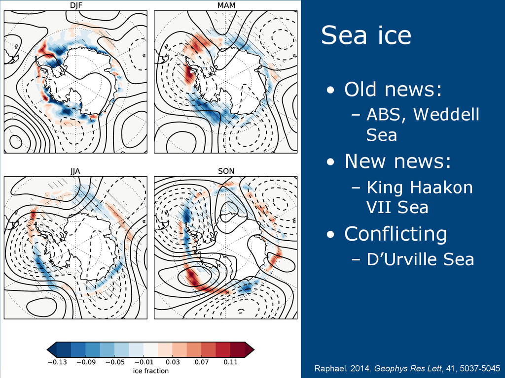 Sea ice • Old news: – ABS, Weddell Sea • New...