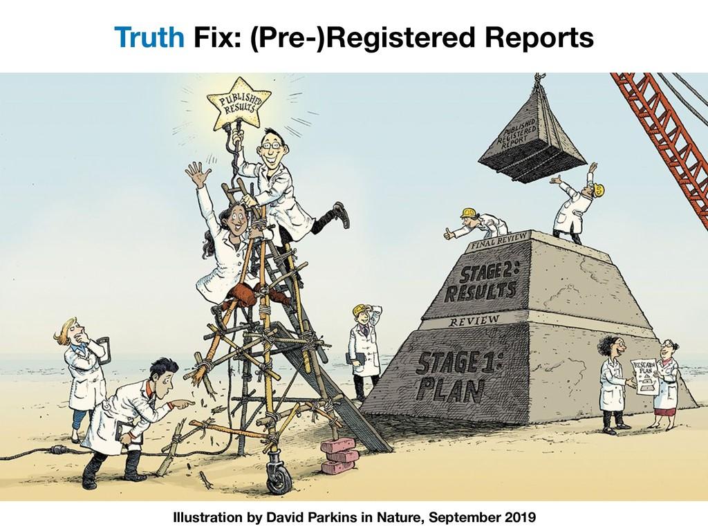 Truth Fix: (Pre-)Registered Reports Illustratio...