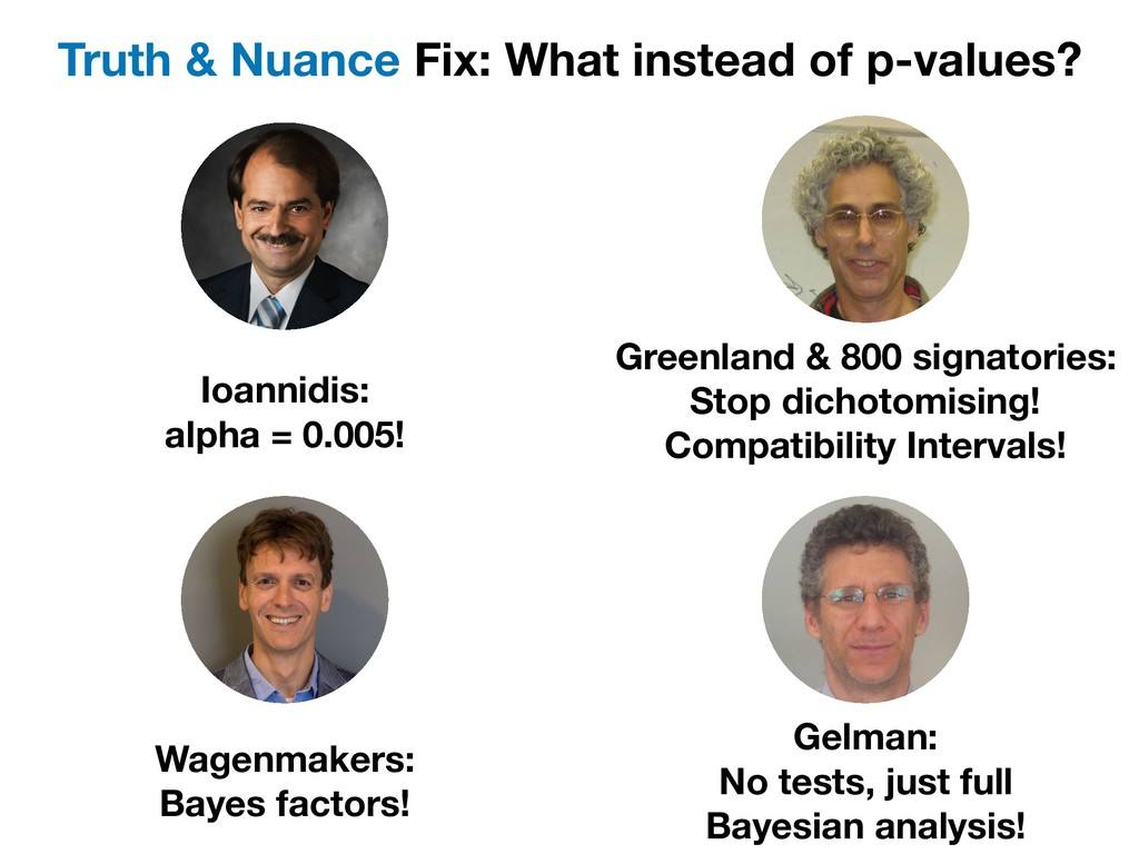 Truth & Nuance Fix: What instead of p-values? I...
