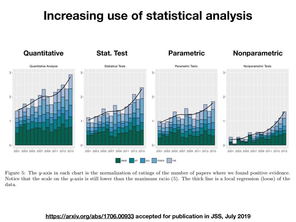 Increasing use of statistical analysis https://...