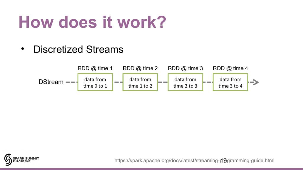How does it work? • Discretized Streams https:/...