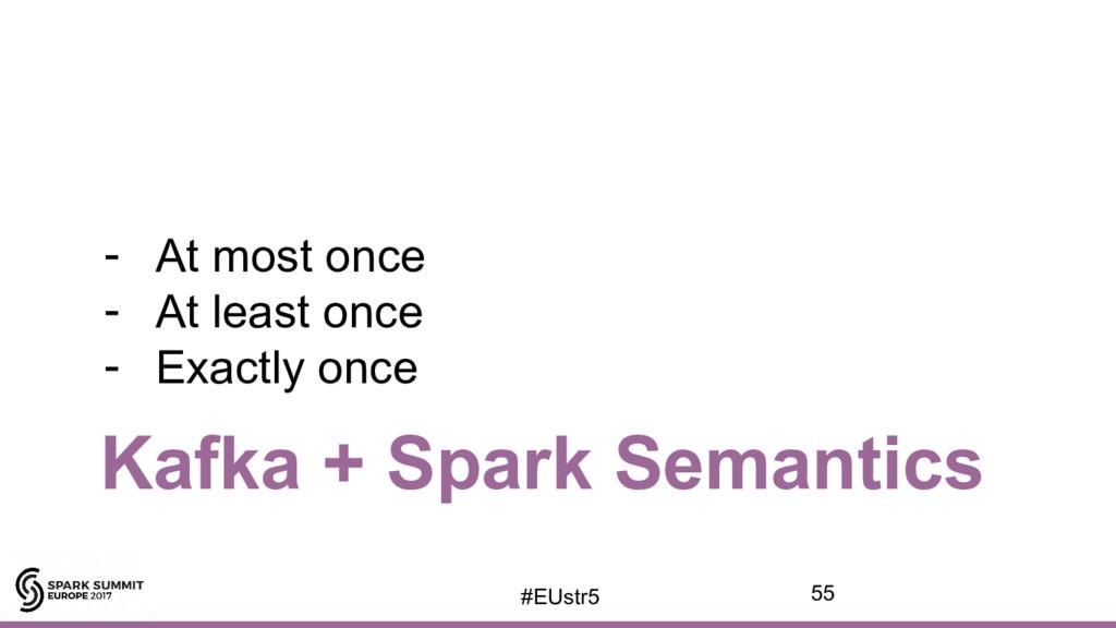 Kafka + Spark Semantics - At most once - At lea...