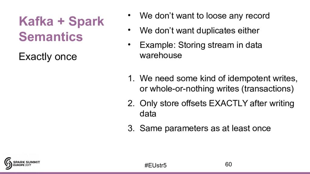 Kafka + Spark Semantics • We don't want to loos...