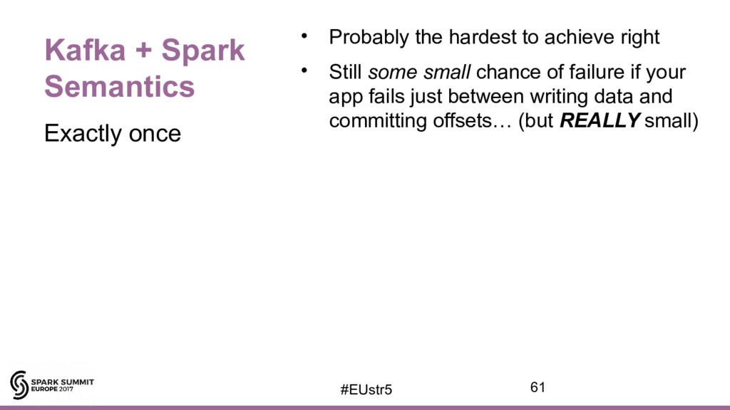 Kafka + Spark Semantics • Probably the hardest ...