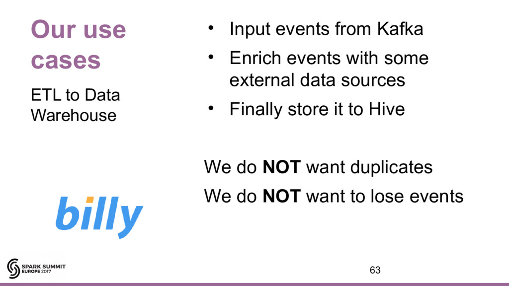 Our use cases • Input events from Kafka • Enric...