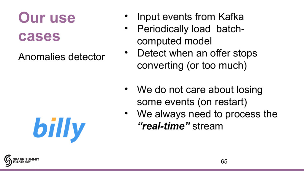 Our use cases • Input events from Kafka • Perio...